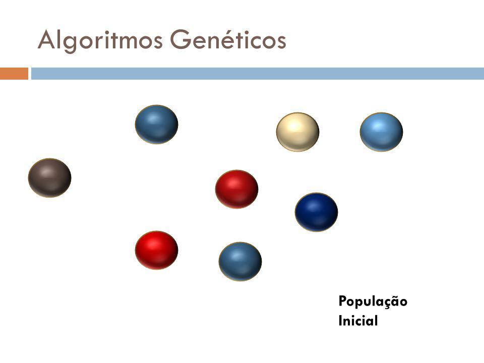 Algoritmos Genéticos População Inicial