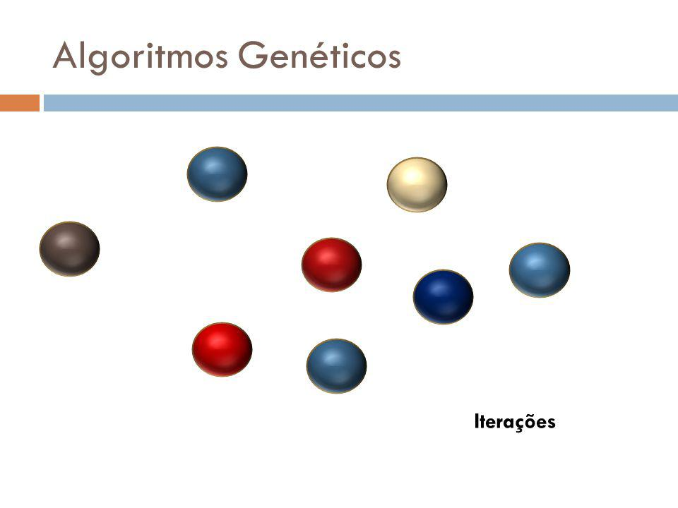 Algoritmos Genéticos Iterações