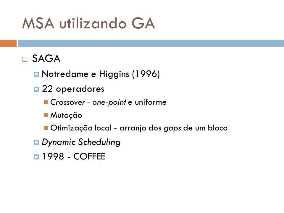 MSA utilizando GA SAGA Notredame e Higgins (1996) 22 operadores Crossover - one-point e uniforme Mutação Otimização local - arranjo dos gaps de um blo