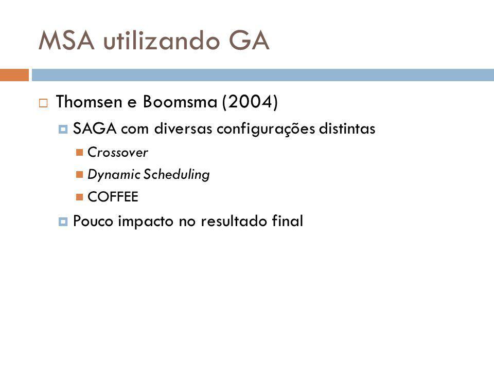 MSA utilizando GA Thomsen e Boomsma (2004) SAGA com diversas configurações distintas Crossover Dynamic Scheduling COFFEE Pouco impacto no resultado fi