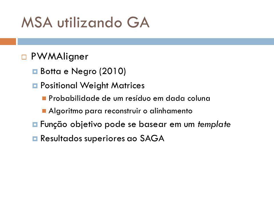 MSA utilizando GA PWMAligner Botta e Negro (2010) Positional Weight Matrices Probabilidade de um resíduo em dada coluna Algoritmo para reconstruir o a
