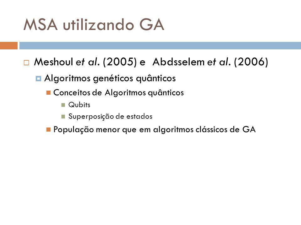 MSA utilizando GA Meshoul et al. (2005) e Abdsselem et al. (2006) Algoritmos genéticos quânticos Conceitos de Algoritmos quânticos Qubits Superposição