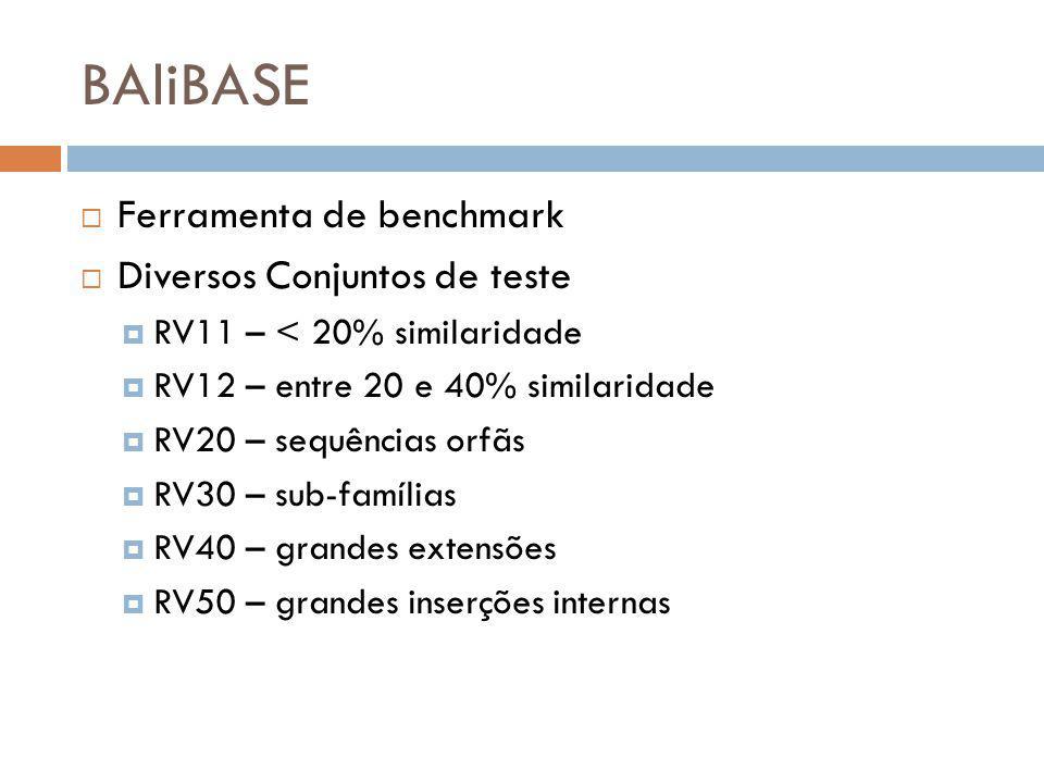 BAliBASE Ferramenta de benchmark Diversos Conjuntos de teste RV11 – < 20% similaridade RV12 – entre 20 e 40% similaridade RV20 – sequências orfãs RV30
