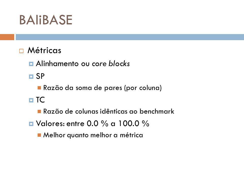 BAliBASE Métricas Alinhamento ou core blocks SP Razão da soma de pares (por coluna) TC Razão de colunas idênticas ao benchmark Valores: entre 0.0 % a