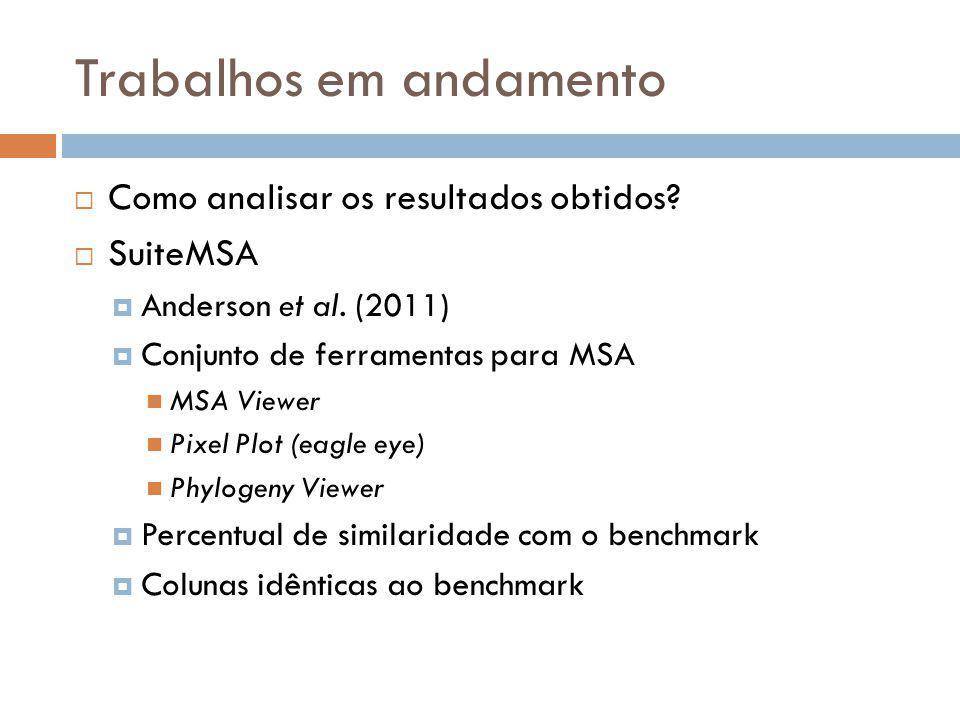 Trabalhos em andamento Como analisar os resultados obtidos? SuiteMSA Anderson et al. (2011) Conjunto de ferramentas para MSA MSA Viewer Pixel Plot (ea