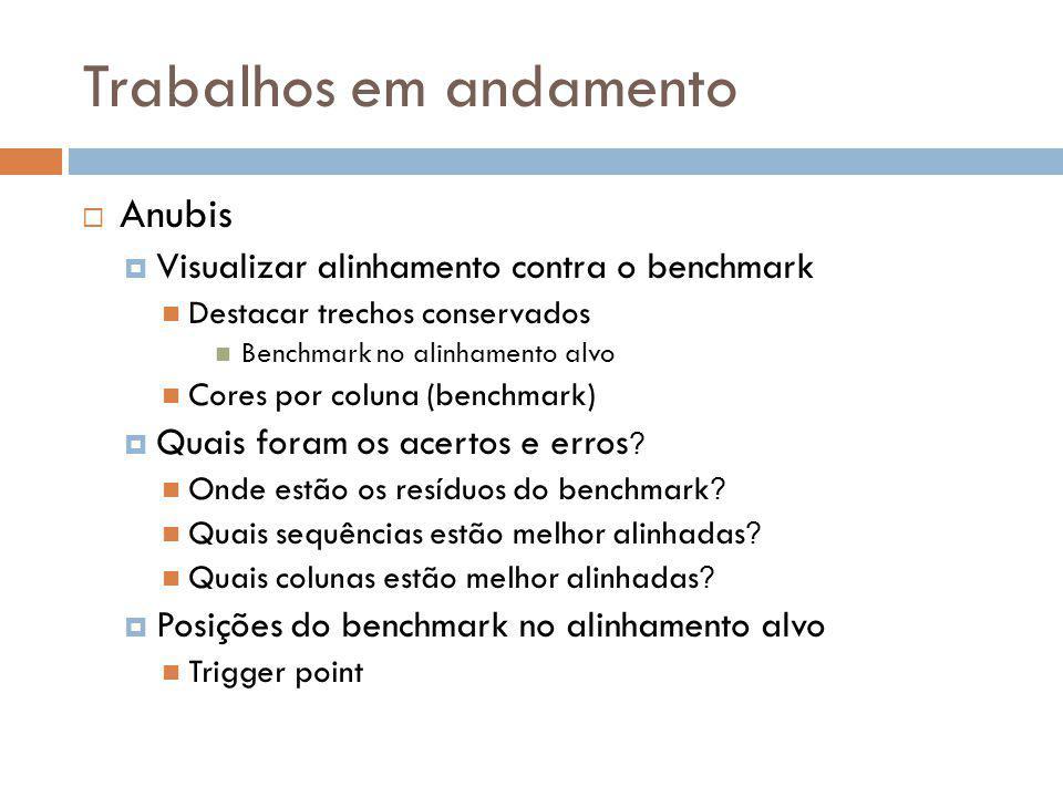Trabalhos em andamento Anubis Visualizar alinhamento contra o benchmark Destacar trechos conservados Benchmark no alinhamento alvo Cores por coluna (b