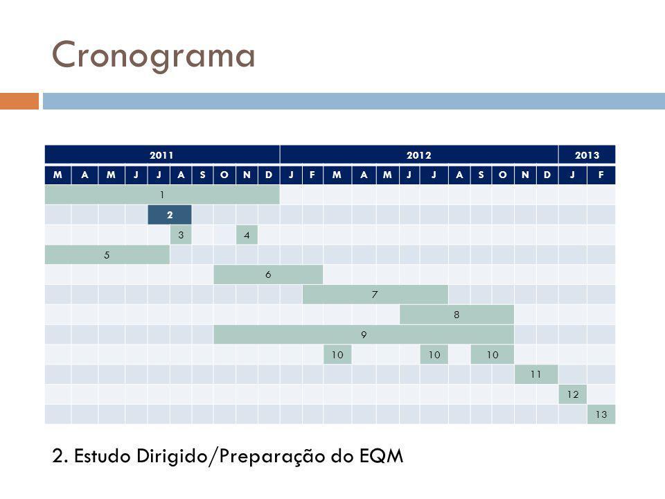 Cronograma 201120122013 MAMJJASONDJFMAMJJASONDJF 1 2 34 5 6 7 8 9 10 11 12 13 2. Estudo Dirigido/Preparação do EQM