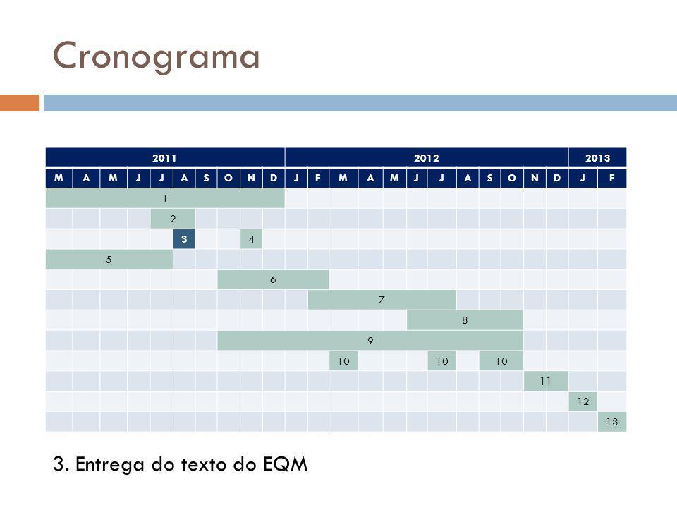 Cronograma 201120122013 MAMJJASONDJFMAMJJASONDJF 1 2 34 5 6 7 8 9 10 11 12 13 3. Entrega do texto do EQM