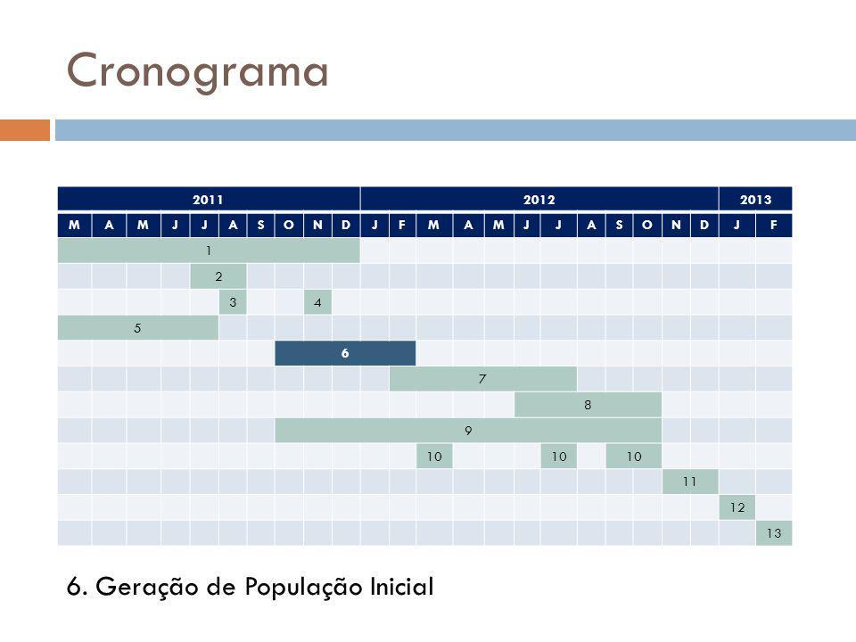 Cronograma 201120122013 MAMJJASONDJFMAMJJASONDJF 1 2 34 5 6 7 8 9 10 11 12 13 6. Geração de População Inicial