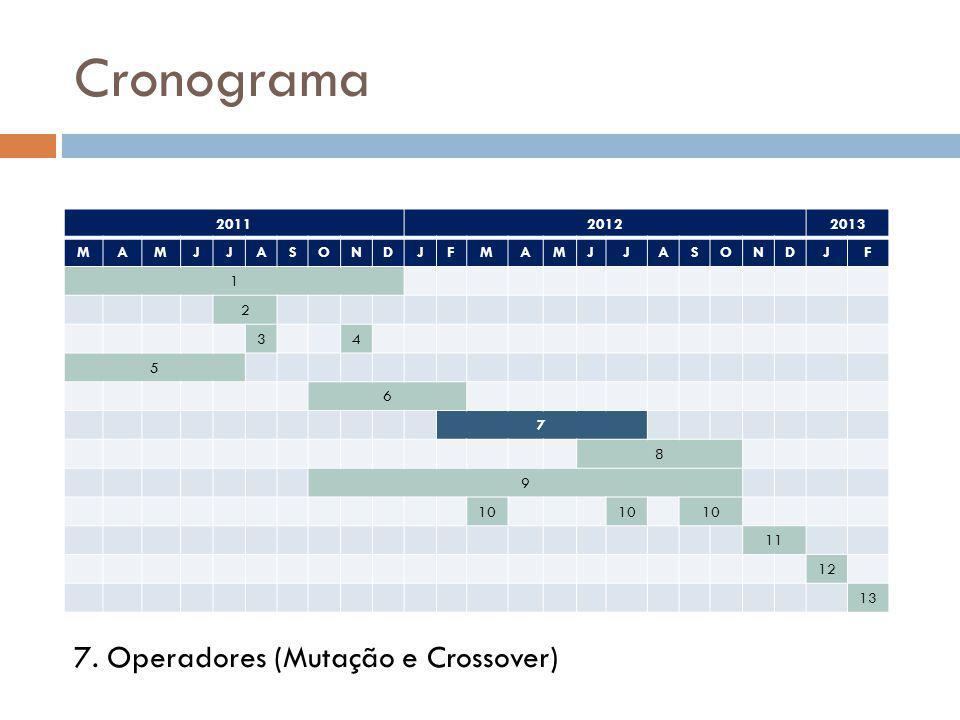 Cronograma 201120122013 MAMJJASONDJFMAMJJASONDJF 1 2 34 5 6 7 8 9 10 11 12 13 7. Operadores (Mutação e Crossover)
