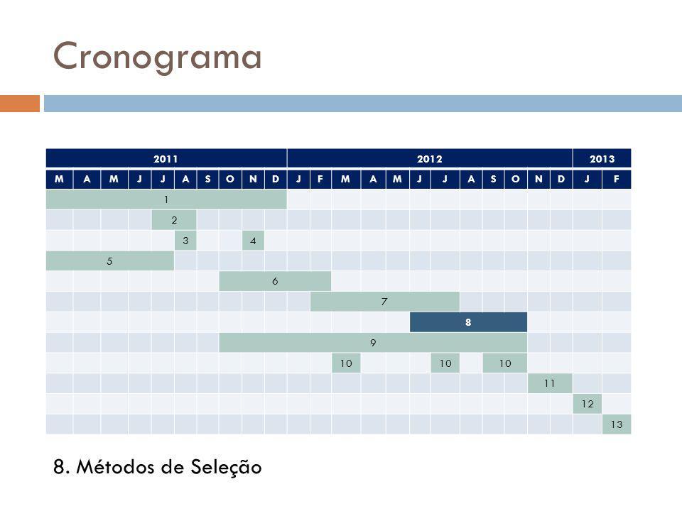 Cronograma 201120122013 MAMJJASONDJFMAMJJASONDJF 1 2 34 5 6 7 8 9 10 11 12 13 8. Métodos de Seleção