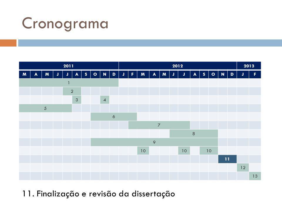 Cronograma 201120122013 MAMJJASONDJFMAMJJASONDJF 1 2 34 5 6 7 8 9 10 11 12 13 11. Finalização e revisão da dissertação