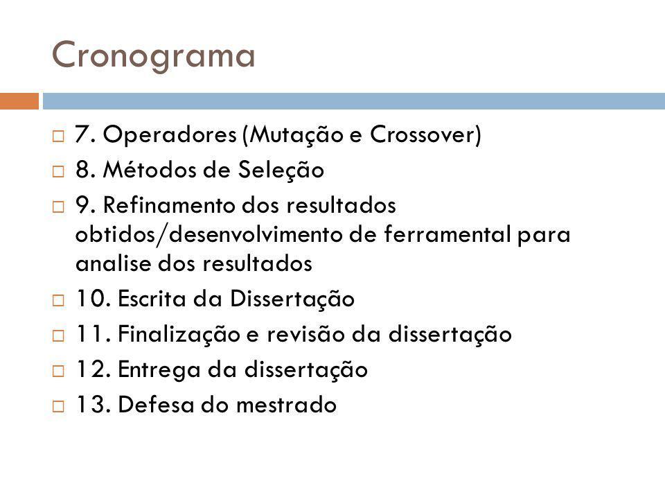 Cronograma 7. Operadores (Mutação e Crossover) 8. Métodos de Seleção 9. Refinamento dos resultados obtidos/desenvolvimento de ferramental para analise