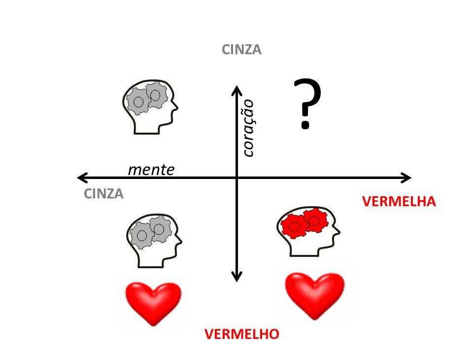 VERMELHO CINZA VERMELHA ? coração mente