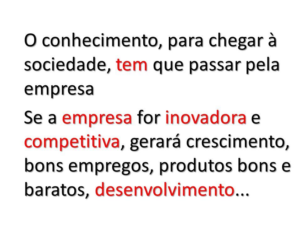 O conhecimento, para chegar à sociedade, tem que passar pela empresa Se a empresa for inovadora e competitiva, gerará crescimento, bons empregos, produtos bons e baratos, desenvolvimento...