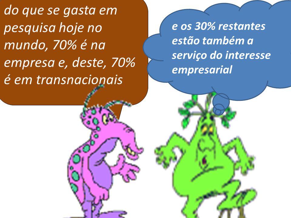 do que se gasta em pesquisa hoje no mundo, 70% é na empresa e, deste, 70% é em transnacionais e os 30% restantes estão também a serviço do interesse e