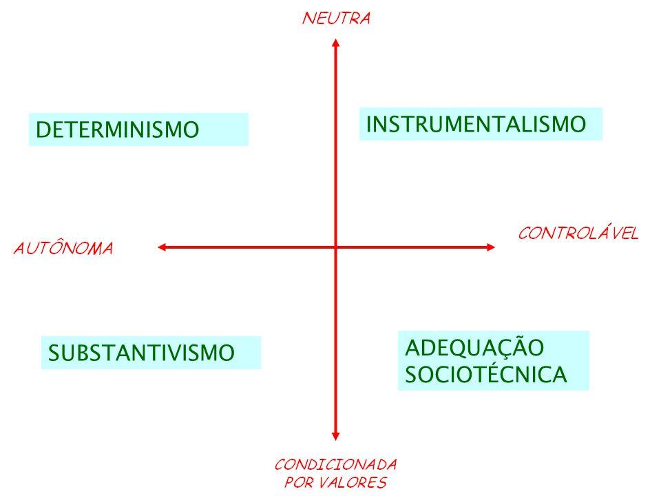 ADEQUAÇÃO SOCIOTÉCNICA INSTRUMENTALISMO DETERMINISMO SUBSTANTIVISMO