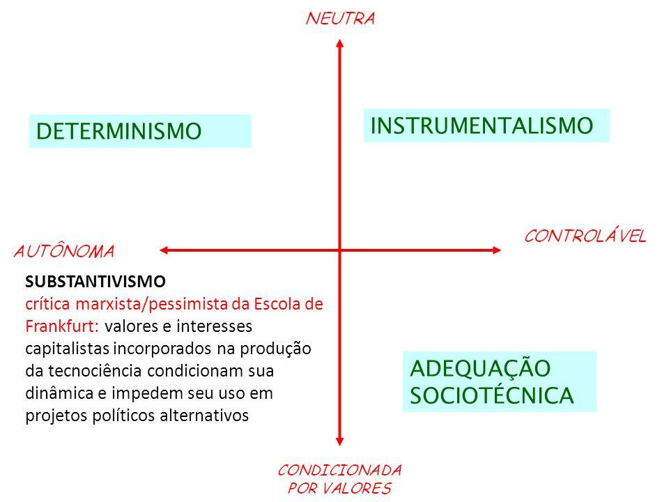ADEQUAÇÃO SOCIOTÉCNICA INSTRUMENTALISMO DETERMINISMO SUBSTANTIVISMO crítica marxista/pessimista da Escola de Frankfurt: valores e interesses capitalis