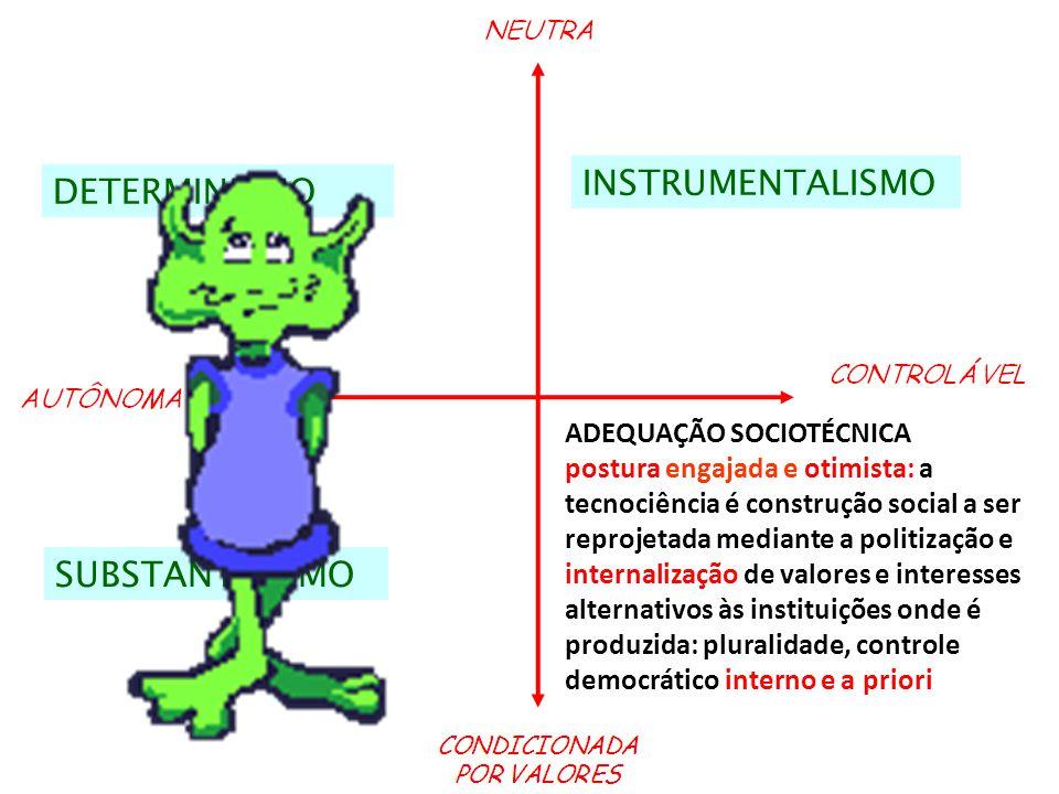INSTRUMENTALISMO DETERMINISMO SUBSTANTIVISMO ADEQUAÇÃO SOCIOTÉCNICA postura engajada e otimista: a tecnociência é construção social a ser reprojetada