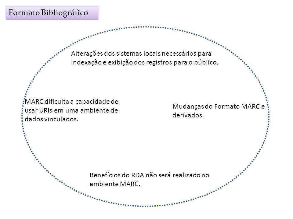 Formato Bibliográfico Alterações dos sistemas locais necessários para indexação e exibição dos registros para o público. Mudanças do Formato MARC e de