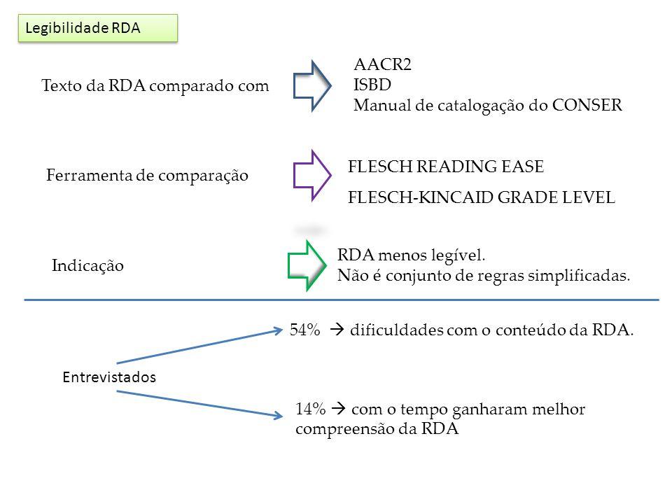 Legibilidade RDA Texto da RDA comparado com AACR2 ISBD Manual de catalogação do CONSER Ferramenta de comparação FLESCH READING EASE FLESCH-KINCAID GRA