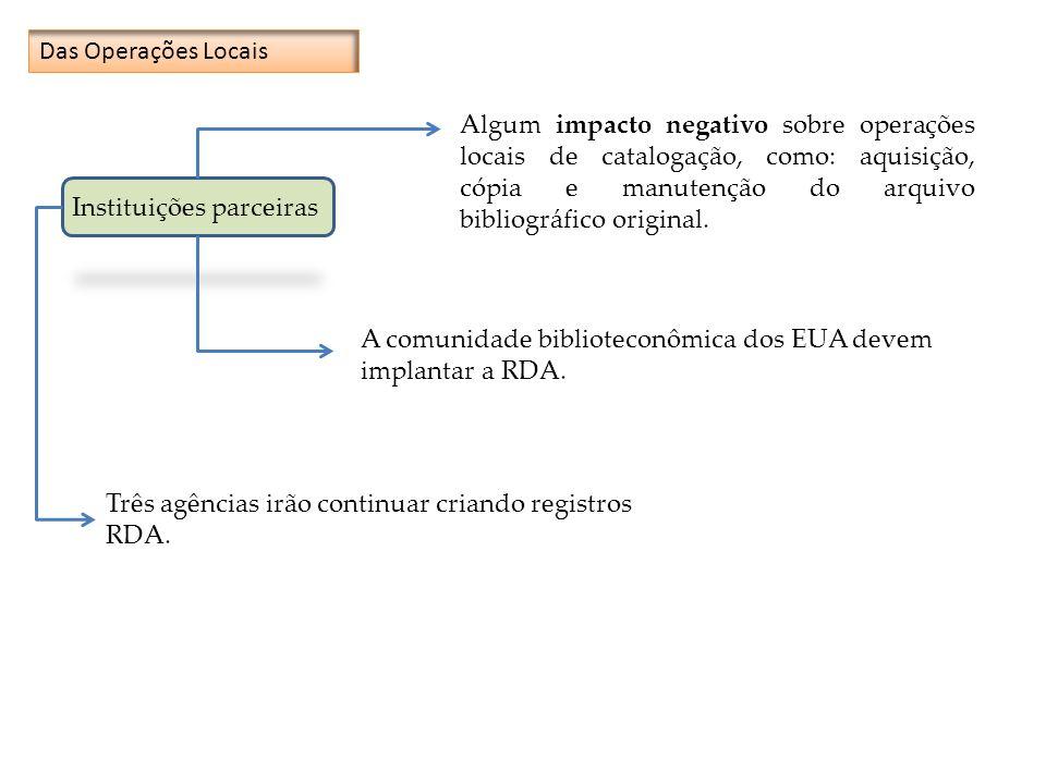 Das Operações Locais Instituições parceiras Algum impacto negativo sobre operações locais de catalogação, como: aquisição, cópia e manutenção do arqui