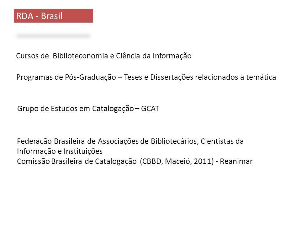 RDA - Brasil Cursos de Biblioteconomia e Ciência da Informação Programas de Pós-Graduação – Teses e Dissertações relacionados à temática Grupo de Estu