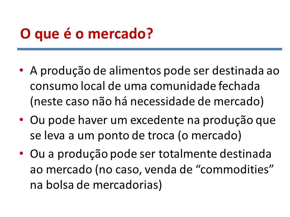 A produção de alimentos pode ser destinada ao consumo local de uma comunidade fechada (neste caso não há necessidade de mercado) Ou pode haver um excedente na produção que se leva a um ponto de troca (o mercado) Ou a produção pode ser totalmente destinada ao mercado (no caso, venda de commodities na bolsa de mercadorias) O que é o mercado