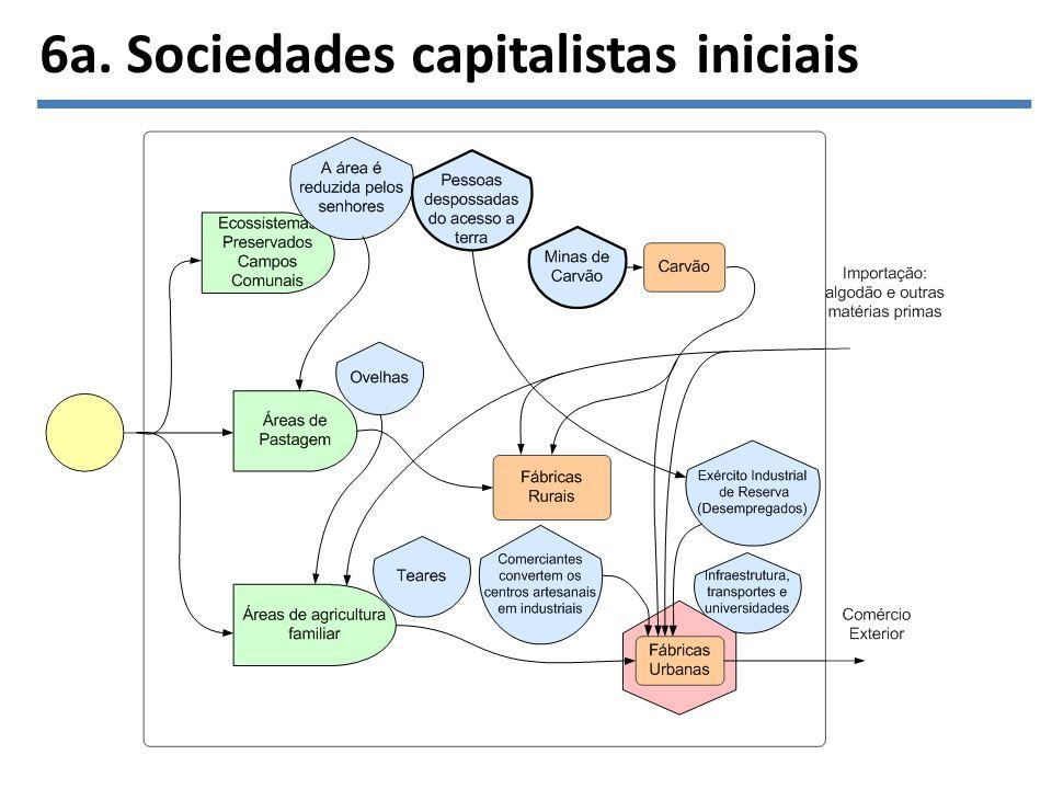6a. Sociedades capitalistas iniciais