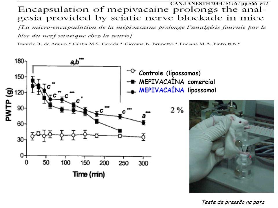 CAN J ANESTH 2004 / 51: 6 / pp 566–572 Controle (lipossomas) MEPIVACAÍNA comercial MEPIVACAÍNA lipossomal Teste de pressão na pata