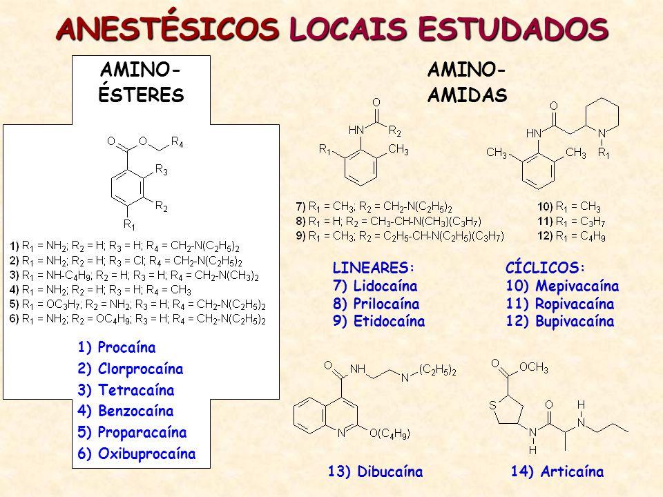 AMINO- ÉSTERES ANESTÉSICOS LOCAIS ESTUDADOS 1) Procaína 2) Clorprocaína 3) Tetracaína 4) Benzocaína 5) Proparacaína 6) Oxibuprocaína LINEARES: 7) Lido