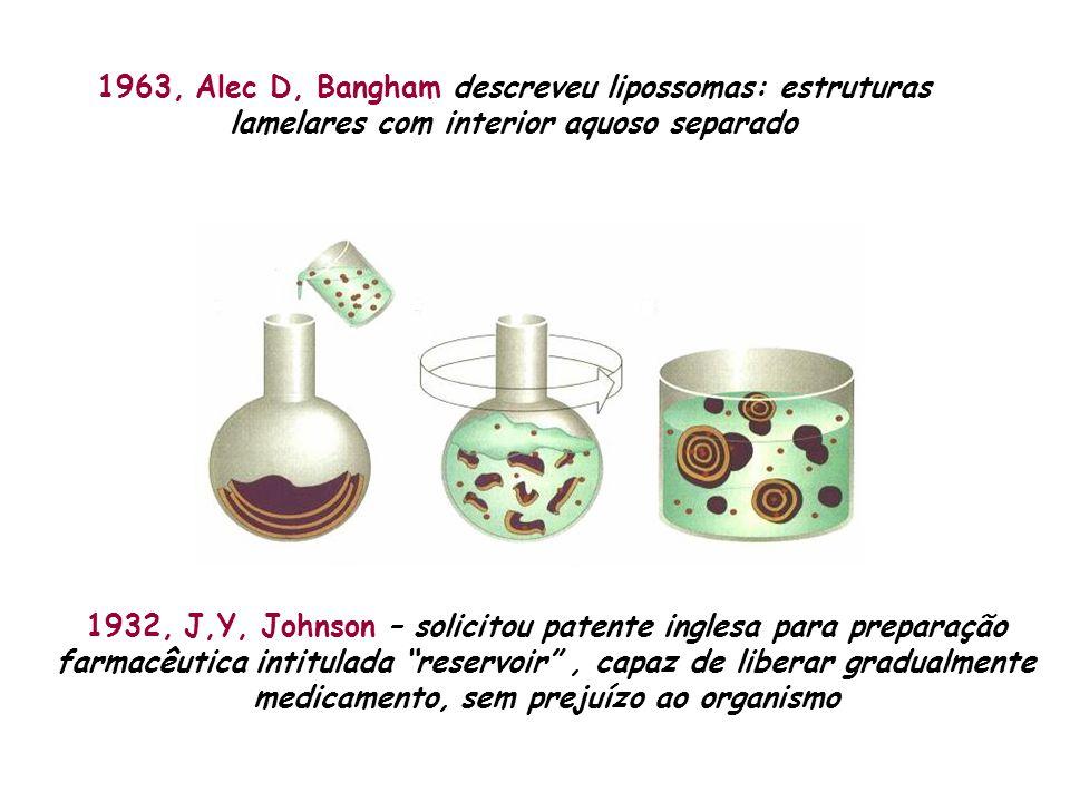 1932, J,Y, Johnson – solicitou patente inglesa para preparação farmacêutica intitulada reservoir, capaz de liberar gradualmente medicamento, sem preju