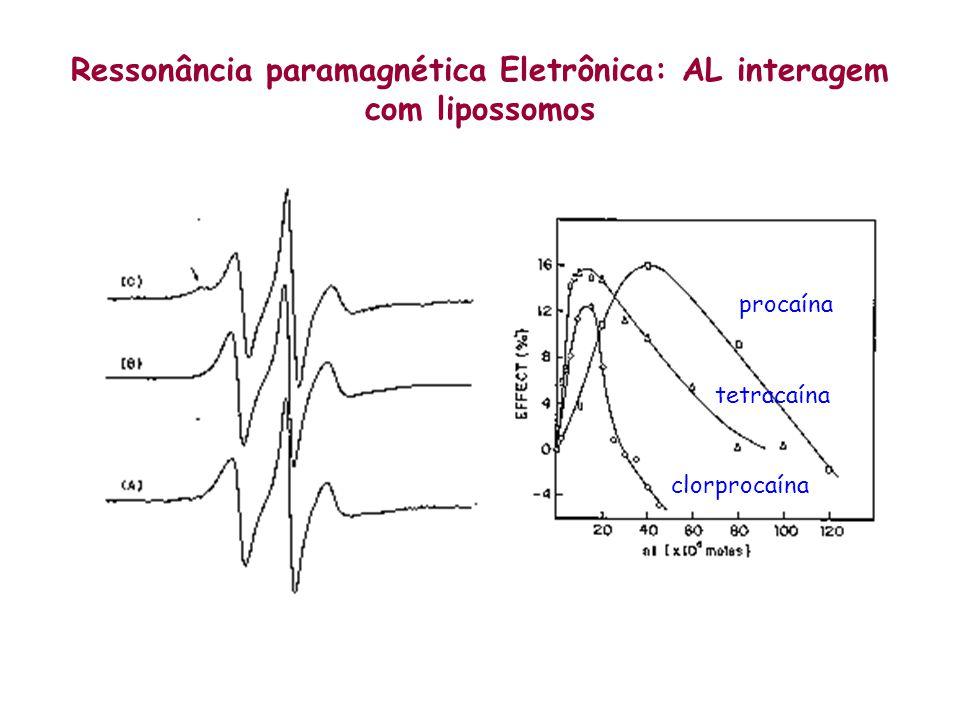 Ressonância paramagnética Eletrônica: AL interagem com lipossomos procaína tetracaína clorprocaína