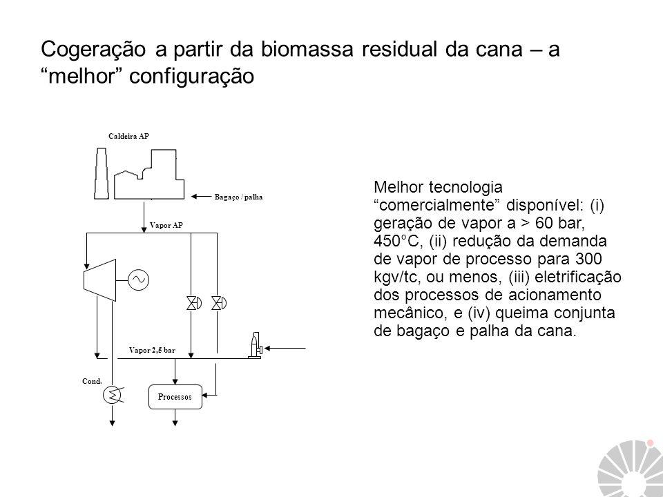 Processos Caldeira AP Cond. Bagaço / palha Vapor AP Vapor 2,5 bar Melhor tecnologiacomercialmente disponível: (i) geração de vapor a > 60 bar, 450°C,