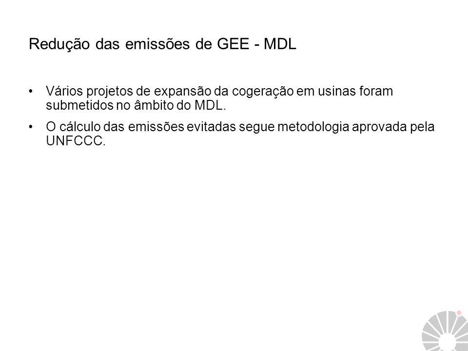 Redução das emissões de GEE - MDL Vários projetos de expansão da cogeração em usinas foram submetidos no âmbito do MDL. O cálculo das emissões evitada