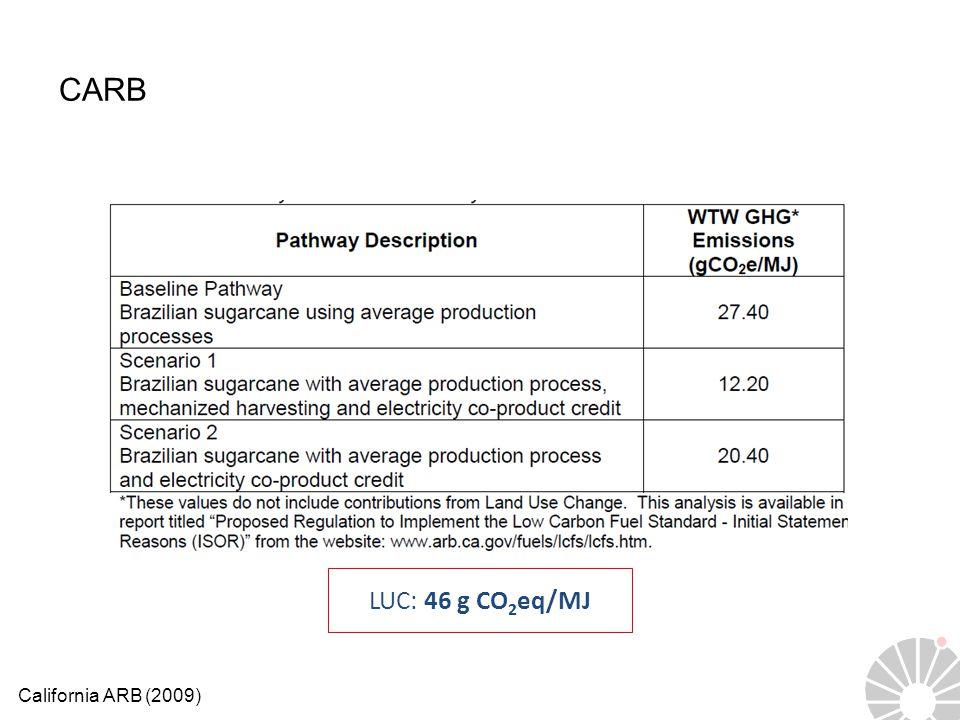 CARB LUC: 46 g CO 2 eq/MJ California ARB (2009)