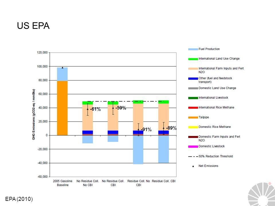 US EPA EPA (2010)