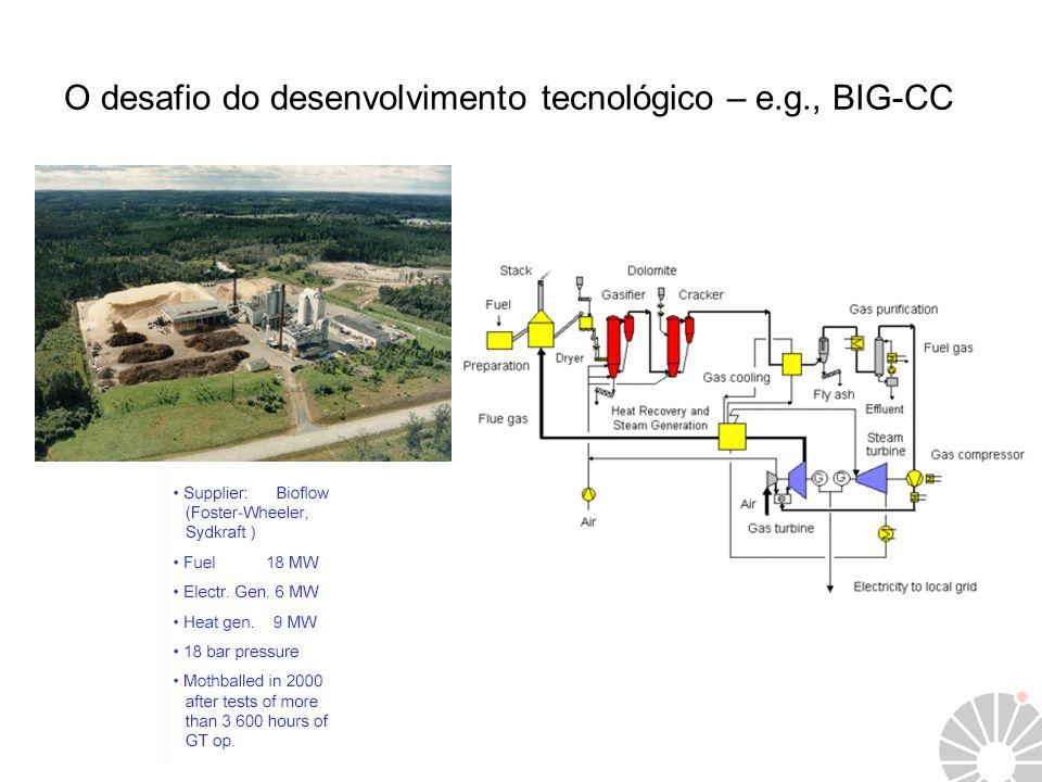 O desafio do desenvolvimento tecnológico – e.g., BIG-CC