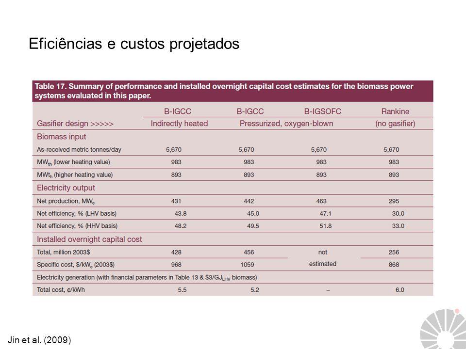 Eficiências e custos projetados Jin et al. (2009)