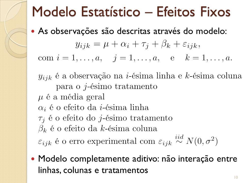 Modelo Estatístico – Efeitos Fixos As observações são descritas através do modelo: Modelo completamente aditivo: não interação entre linhas, colunas e