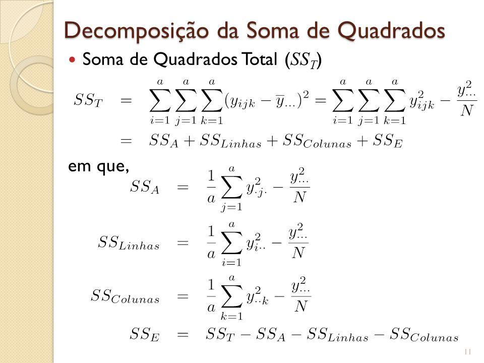 Decomposição da Soma de Quadrados Soma de Quadrados Total ( SS T ) em que, 11