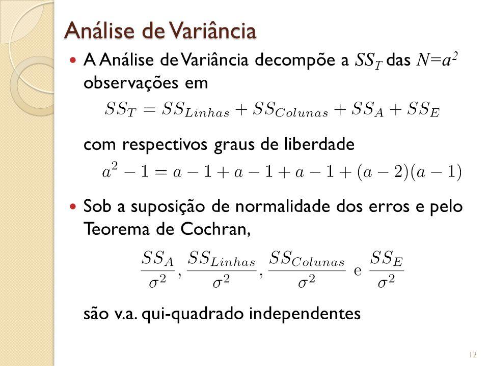 Análise de Variância A Análise de Variância decompõe a SS T das N=a 2 observações em com respectivos graus de liberdade Sob a suposição de normalidade