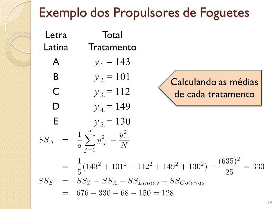 19 Exemplo dos Propulsores de Foguetes Letra Latina Total Tratamento A y.1. = 143 B y.2. = 101 C y.3. = 112 D y.4. = 149 E y.5. = 130 Calculando as mé