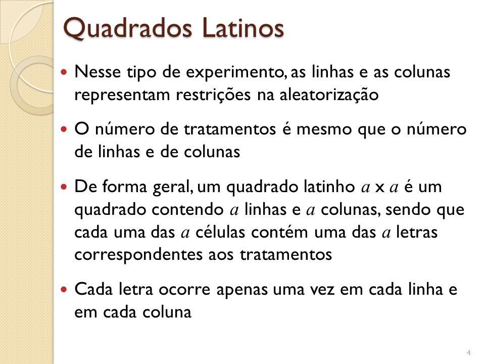 Exemplos de Quadrados Latinos 5 4x45x56x6 A B C DA D B E CA D C E B F B C D AD A C B EB A E C F D C D A BC B E D AC E D F A B D A B CB E A C DD C F B E A E C D A BF B A D C E E F B A D C Para um dado número de tratamentos a, existem vários quadrados latinos possíveis