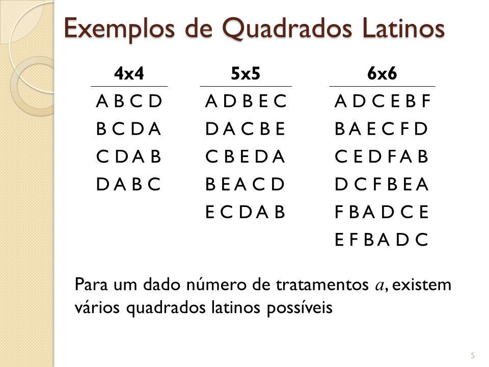 Exemplos de Quadrados Latinos 5 4x45x56x6 A B C DA D B E CA D C E B F B C D AD A C B EB A E C F D C D A BC B E D AC E D F A B D A B CB E A C DD C F B