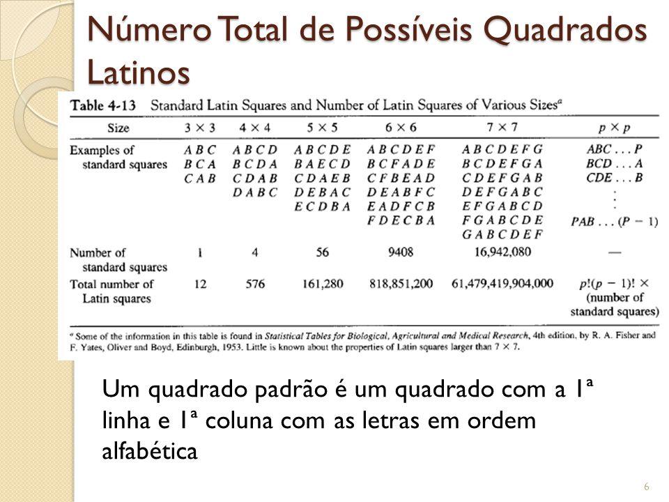 Replicação dos Quadrados Latinos No exemplo dos foguetes, suponha que iremos replicar 3 vezes.