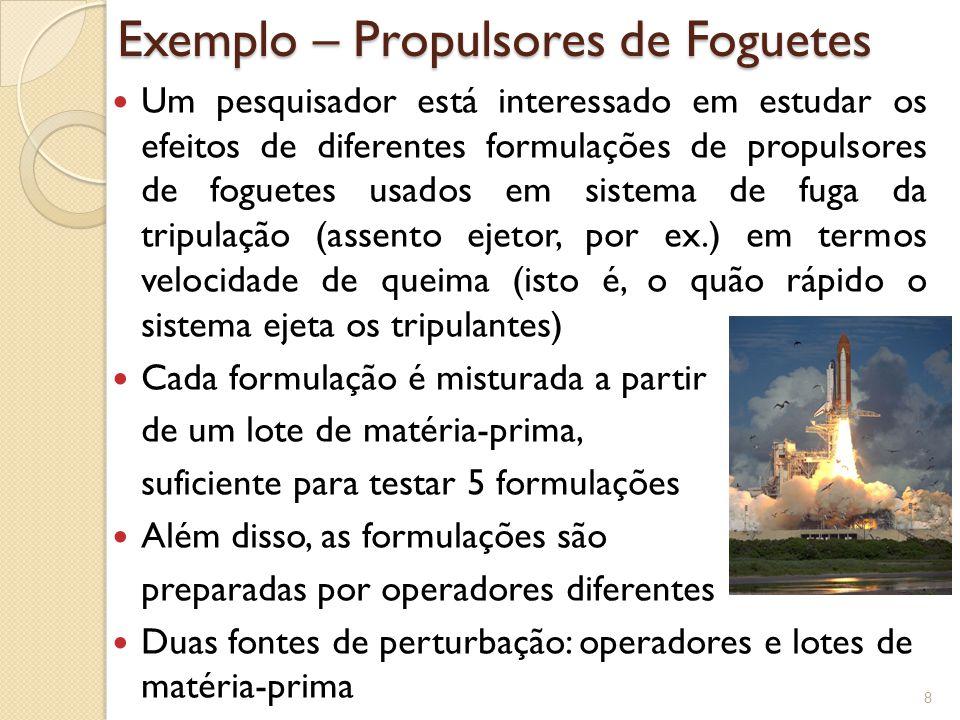 Exemplo – Propulsores de Foguetes Um pesquisador está interessado em estudar os efeitos de diferentes formulações de propulsores de foguetes usados em
