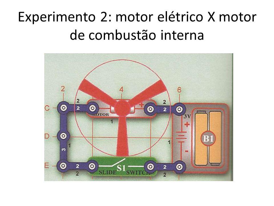 Experimento 2: motor elétrico X motor de combustão interna