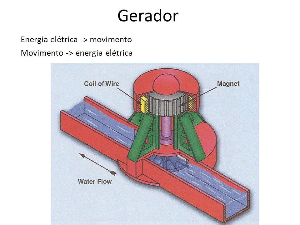 Gerador Energia elétrica -> movimento Movimento -> energia elétrica