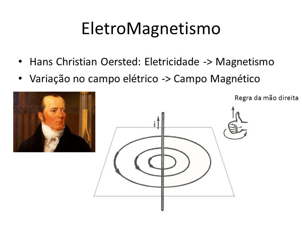 EletroMagnetismo Hans Christian Oersted: Eletricidade -> Magnetismo Variação no campo elétrico -> Campo Magnético Regra da mão direita